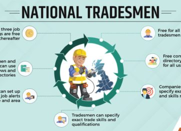 National-Tradesmen
